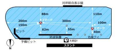 東海地区選手権2021(津競艇G1)が行われるボートレース津の特徴