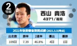 トーキョー・ベイ・カップ2021(平和島競艇G1)で期待の注目選手/西山貴浩