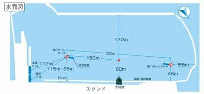 中国地区選手権2021(徳山競艇G1)が行われるボートレース徳山の特徴